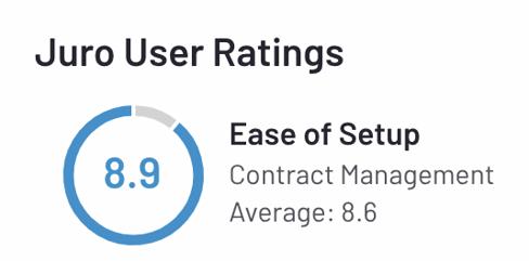 juro-G2-user-ratings