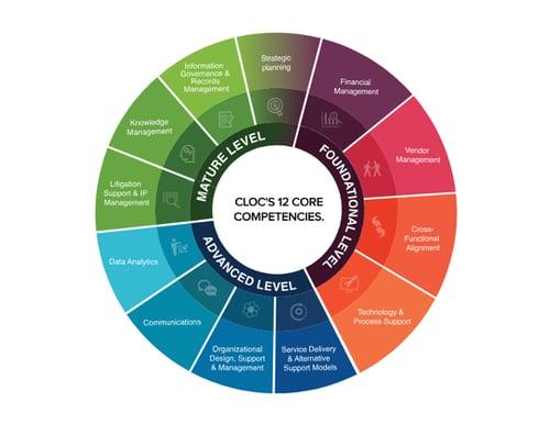 cloc-wheel
