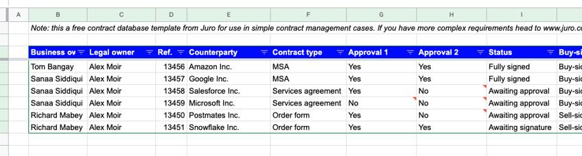 Juro contract repository template